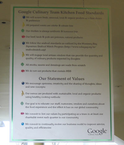 Google Culinary Team Kitchen Food Standards